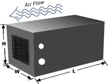 Dimensions & Air Flow