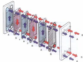 Теплообменник система два давление пара на теплообменник